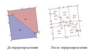Перераспределение 5 земельных участков